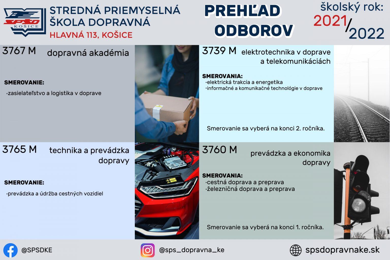 SPSD_odbory